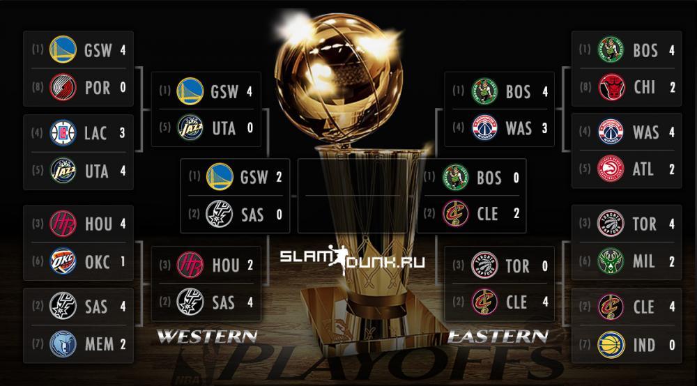 nba-playoffs-2017.jpg