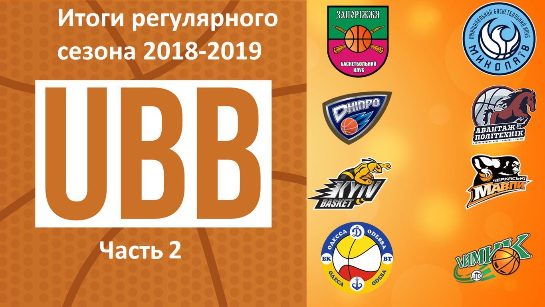 Итоги регулярного сезона украинской Суперлиги 2018-2019 (часть 2)